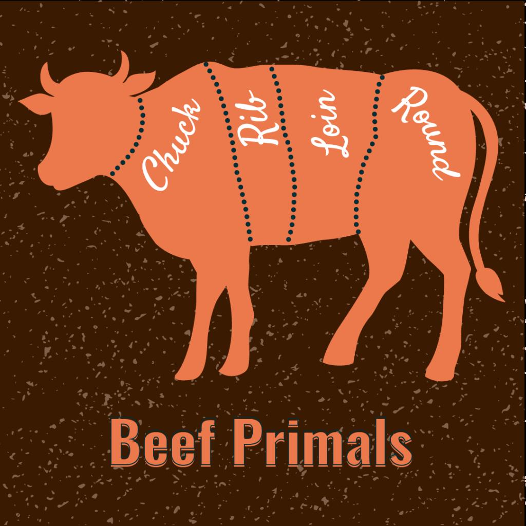Beef primals